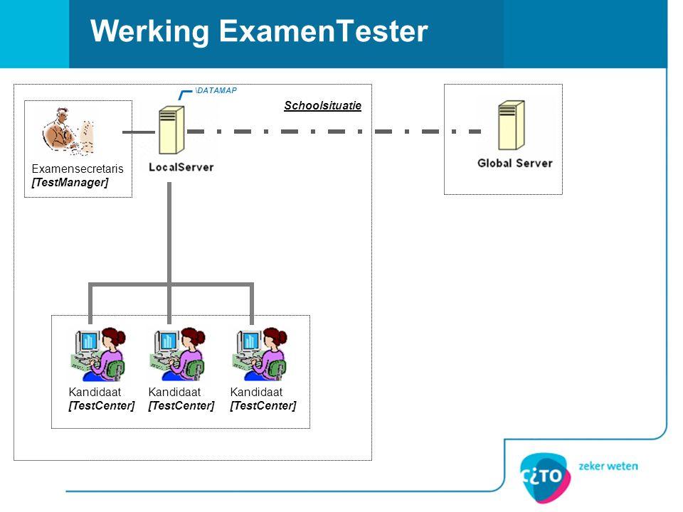 Werking ExamenTester Schoolsituatie Examensecretaris [TestManager]